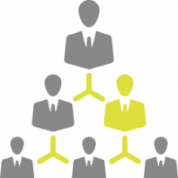 Mit starken Partnern vernetzt